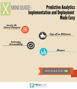 medalogix makes predictive analytics easy